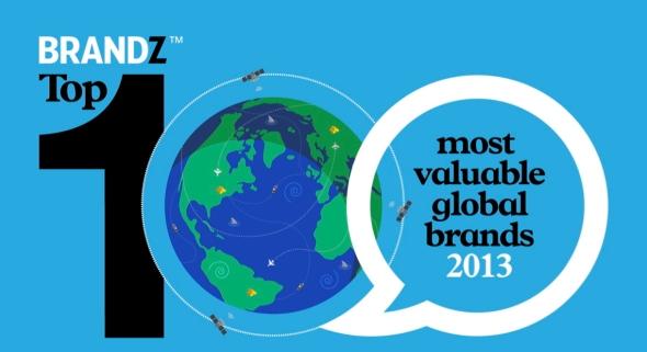 20-brandz-20132