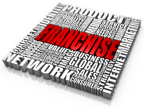 franchising-word-cloud-square