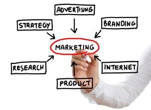 plano de marketing, pesquisa e estratégia
